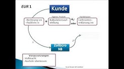 EUR.1 Warenverkehrsbescheinigungen