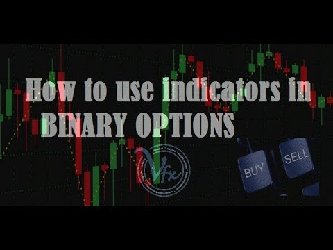The Most Important Technical Indicators For Binary Options