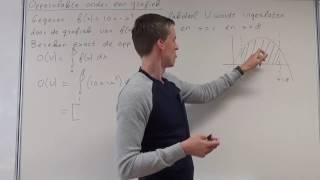 Integreren - Oppervlakte onder een grafiek deel I (VWO wiskunde B)