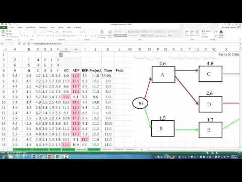 Project Management Simulation Using Uniform Distribution Part2