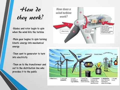 Alternative Wind Energy by Sara Ford