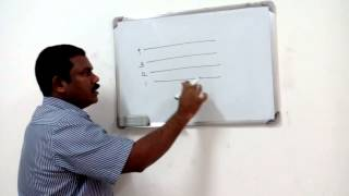 Violin lessons in Tamil
