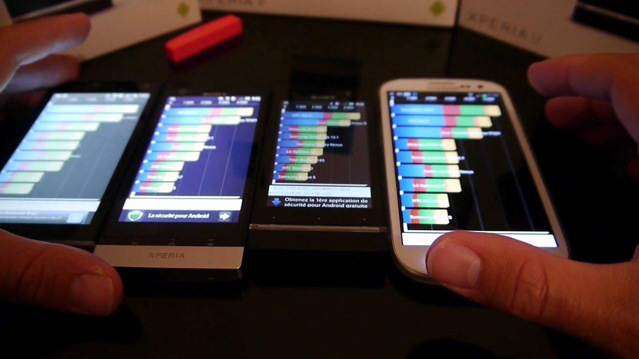 Sony Xperia S, Xperia U et Xperia P : Le test comparatif ...