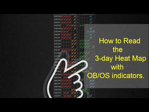 Forex Daily Planet.  How to Read the 3-day OB/OS Heat Map.