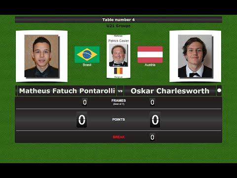 Groups U21: Matheus Fatuch Pontarolli vs Oskar Charlesworth