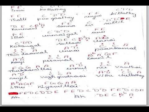 Ennai kollathey easy keyboard notations by Musical Gifta