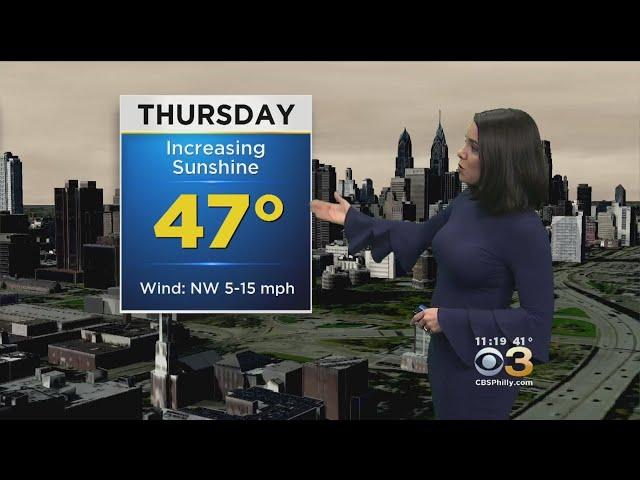 Wednesday Evening Forecast: Above Average Stretch