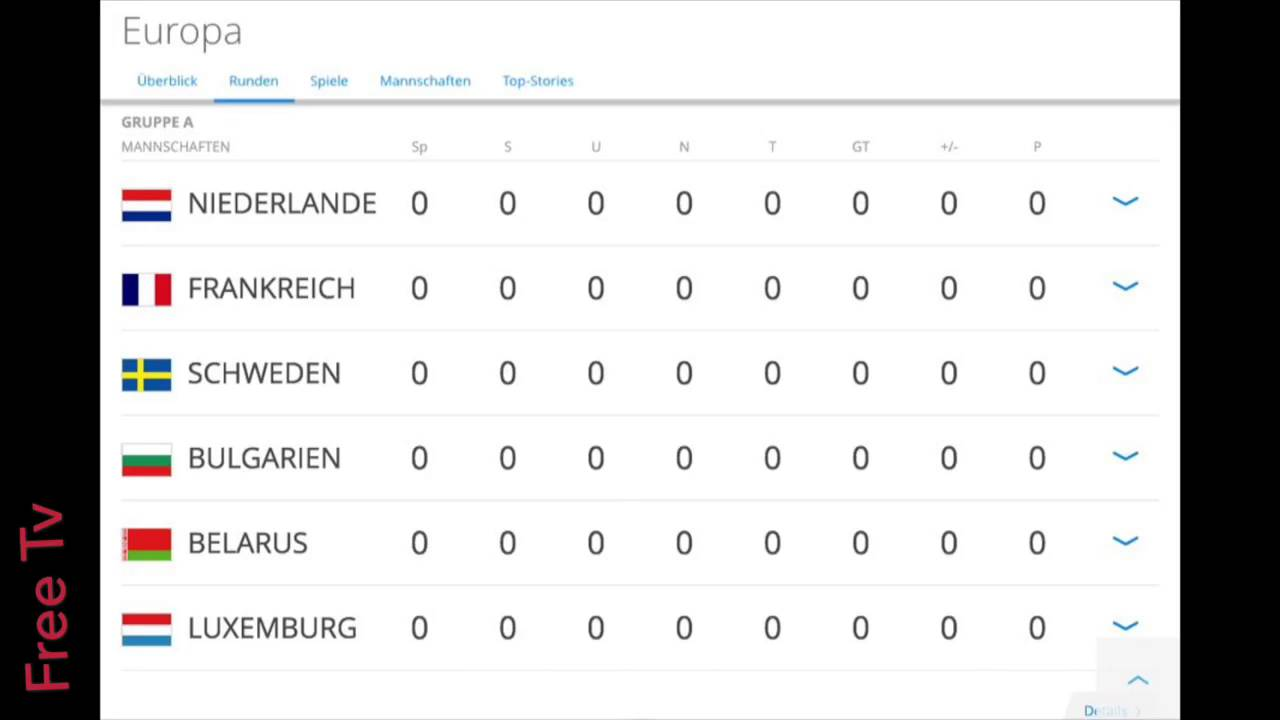 Wm 2018 Qualifikation Gruppen