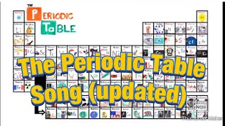 """The """"Periodic Table Song"""" by Asap Science for 5 hours"""