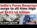 India's Forex Reserves surge to all time high of $493.48 ...