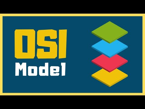 The OSI Model - Explained By Example