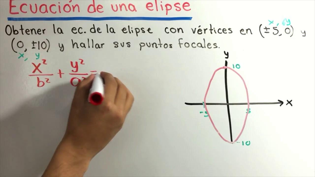 Ecuación De La Elipse Geometría Analítica Youtube