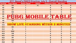 How to Create PUBG Mobile or Sports Point Table in Excel File |  Show PUBGM Live Table in 2 Minutes