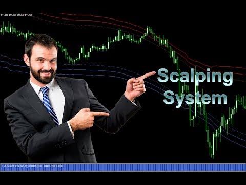 Scalping System - форекс скальпинг на М1 и М5.