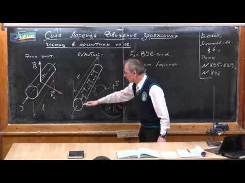Сила Лоренца и правило левой руки. Движение заряженных частиц в магнитном поле