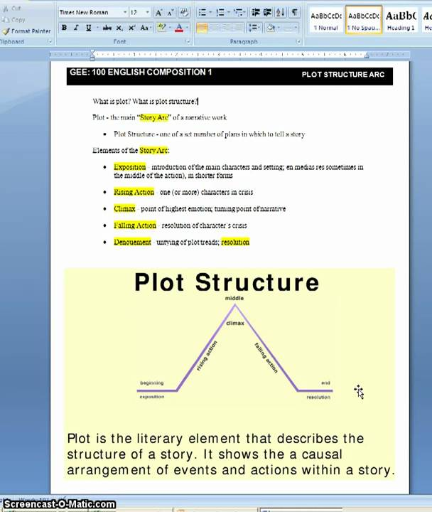 Plot Structure For Narrative Essay - Youtube