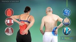hqdefault - Lower Back Pain Relief Ibuprofen