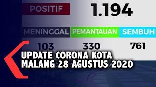 Data Covid-19 Kota Malang 28 Agustus 2020