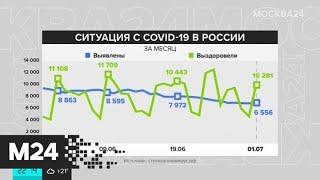 В Москве выявили 611 новых случаев COVID-19 - Москва 24