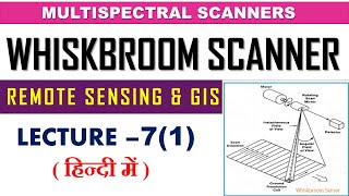 whiskbroom scanner | multispectral scanner | remote sensing and  gis | lecture 7(1)