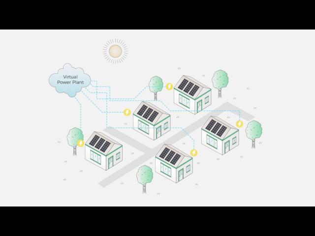 Nhà máy điện ảo là gì?