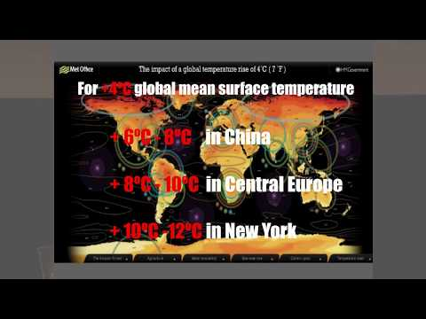 The Brutal Logic of Climate Change