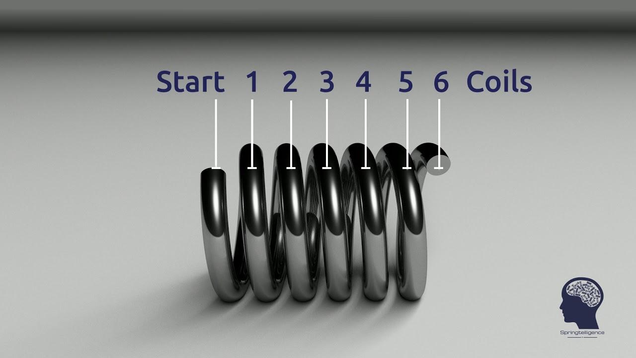 4 Spring Coil
