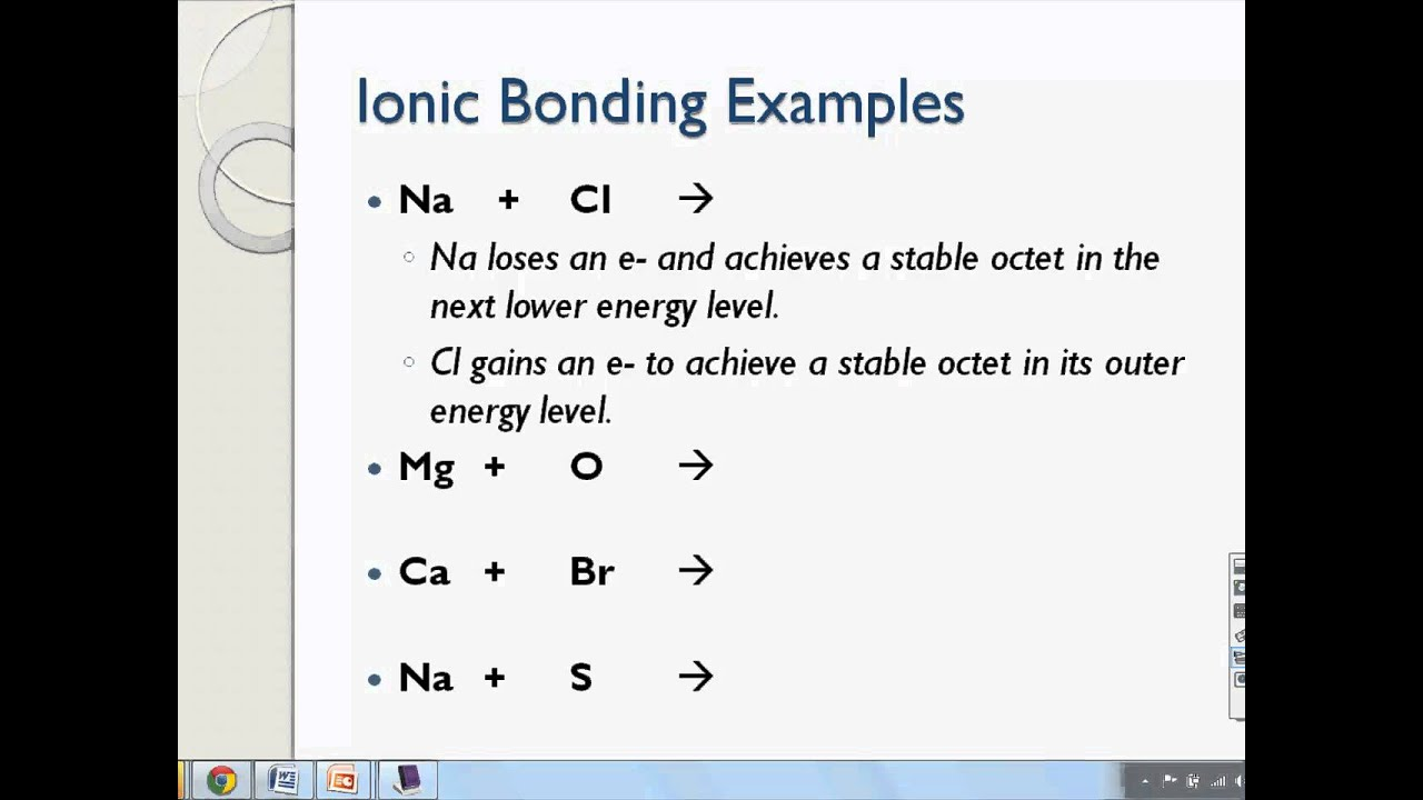 Ionic Bonds And Electron Dot Structures Of Ionic Compounds Youtube