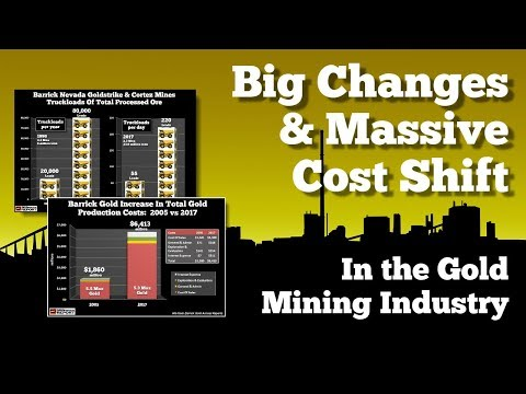 MASSIVE COST SHIFT PLAGUES GOLD MINING INDUSTRY