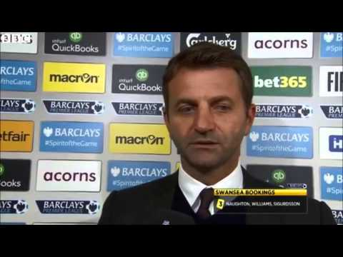 Tim Sherwood's  Last Interview As Aston Villa Manager