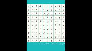 حل 152 عطور مشهورة كلمة السر ماركة عطـور عالمـــــــية من