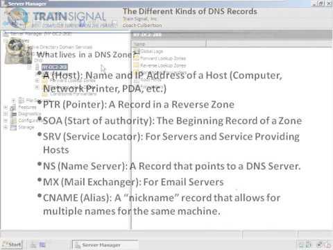 24  Domain Name Service
