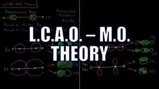 Quantum Chemistry 10.8 - LCAO-MO Theory