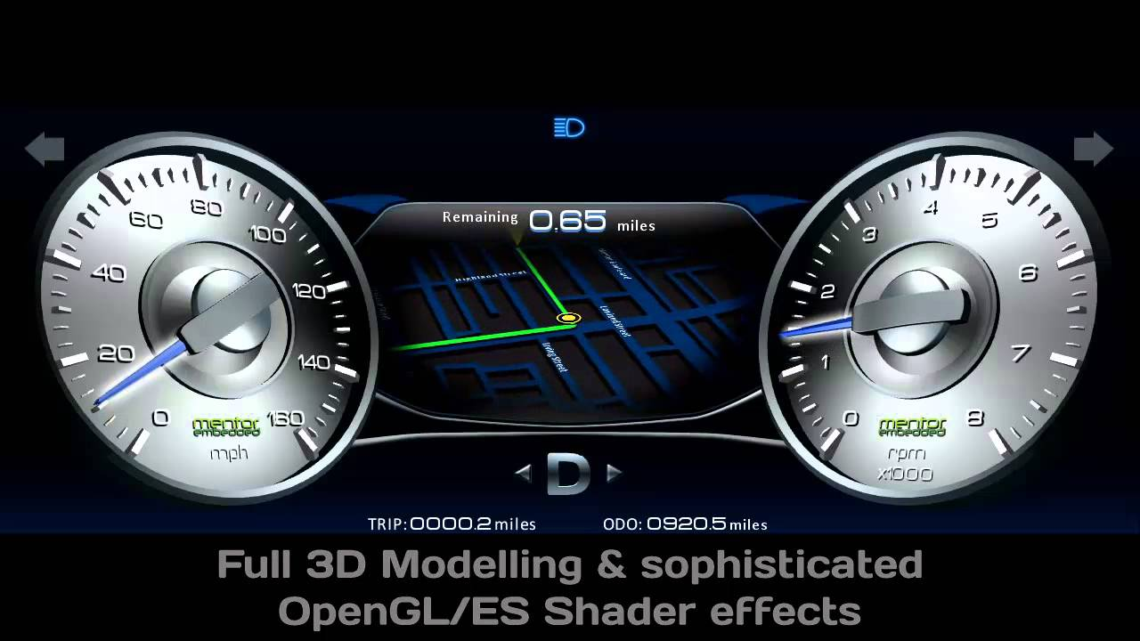 3D Automotive Instrument Cluster HMI