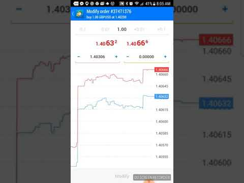 twin-trading-forex-secrets