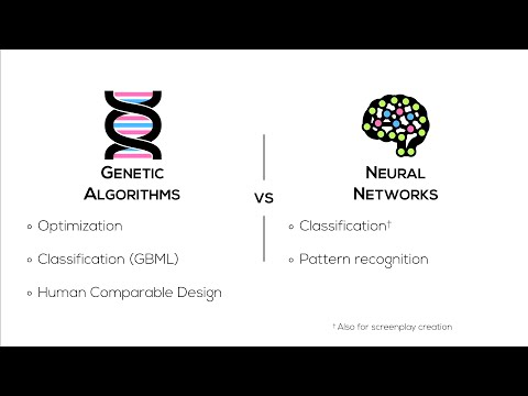 Genetic Algorithms - Jeremy Fisher
