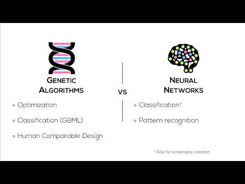 Genetic Algorithms - Jeremy Fisher