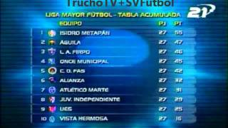 Tabla fútbol mayor salvador de liga el posiciones de