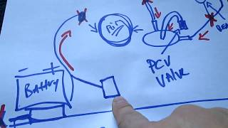 Chevy Blazer S10 Vacuum System Diagram + Routing 4.3L Vortec Engine