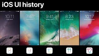 iOS design history (iOS 8 ~ iO…