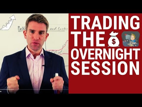 Why Do Indices Trade After-Hours? Trading The Overnight Session 🌃