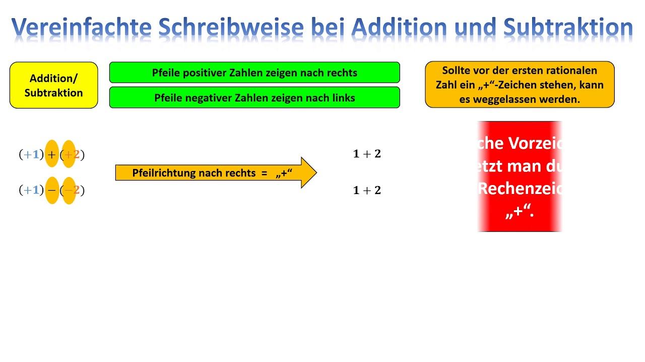 Vereinfachte Schreibweise bei Addition und Subtraktion von rationalen Zahlen