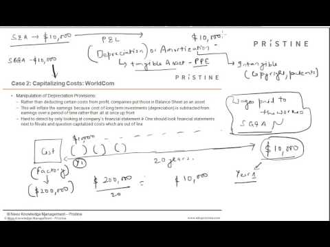 CFA® Tutorial: FRA - Accounting Fraud Related to Capitalizing Cost