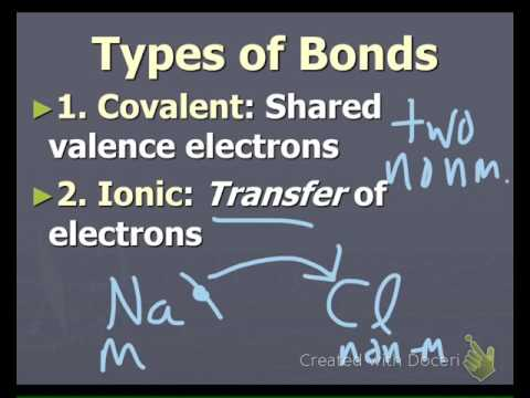 TCA Physical Science: 18 A-B, Covalent Bonding