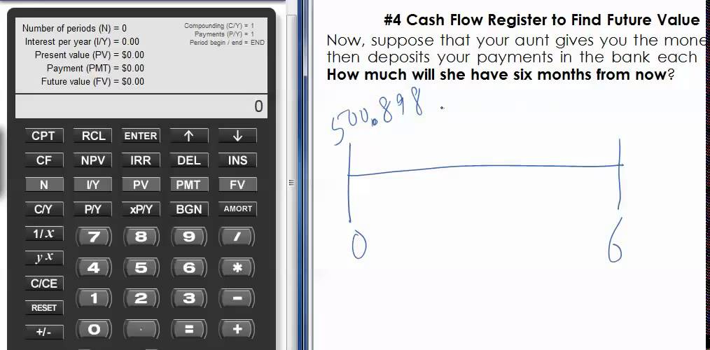 Future Value of Cash Flow Stream after Finding PV (4.1.4) - YouTube