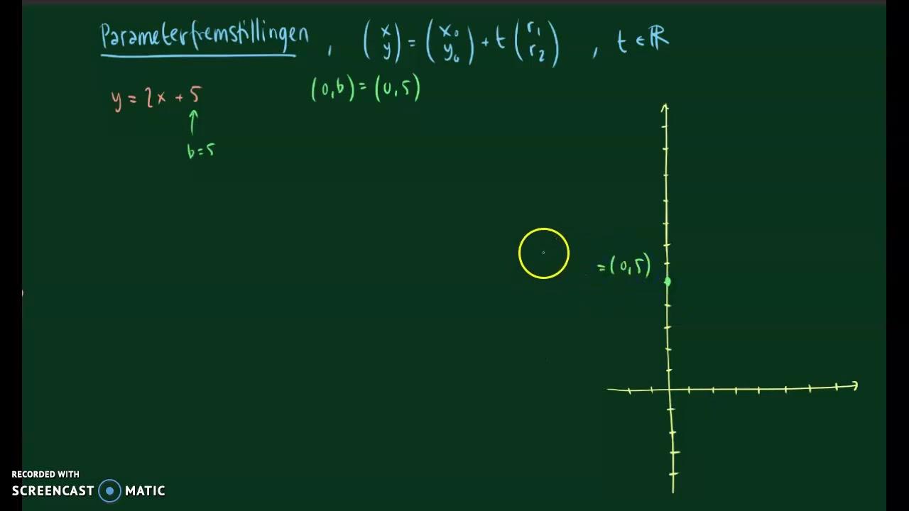 Parameterfremstilling ud fra lineær sammenhæng