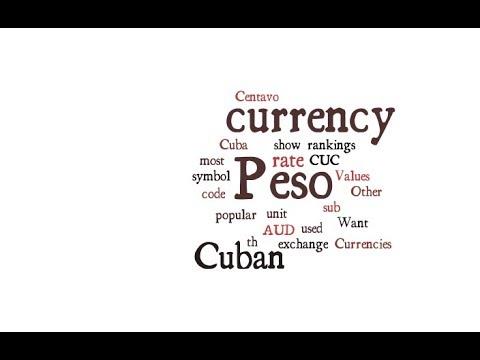 Cuban Currency Peso Youtube