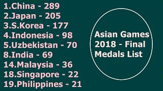 Asian Games 2018 Final Medals List India Philippines. Asian Games Final Medal Tally 2018