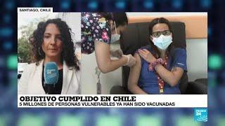 La vuelta al mundo: así avanza la vacunación contra Covid-19 en Chile, Argentina y Uruguay