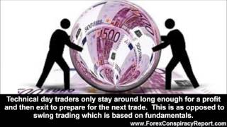 How Is It Possible to Trade Forex Successfully?